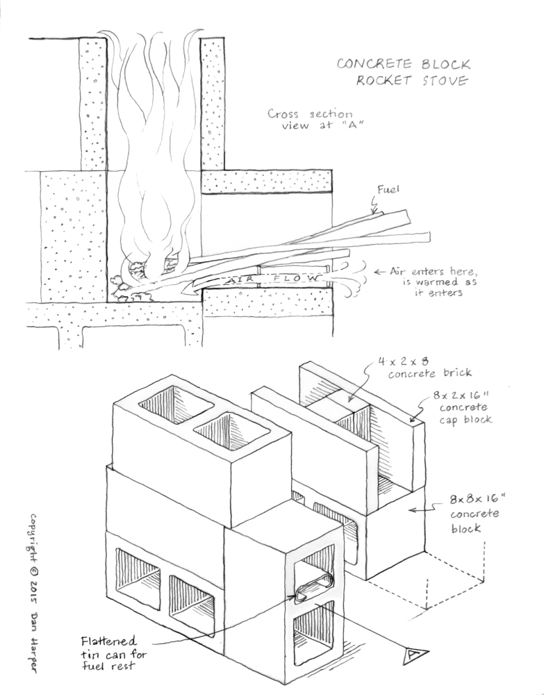 Concrete Block Rocket Stove Yet Another Unitarian